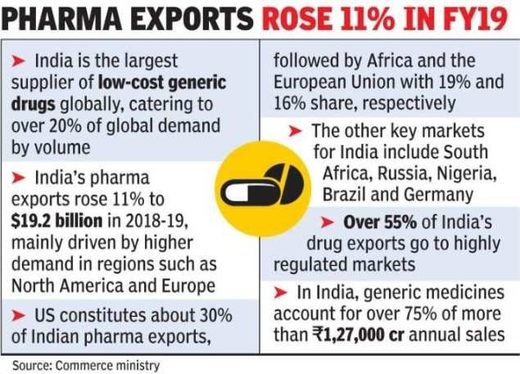 India slams US report on counterfeit medicine, says it's an attack on affordable generic drugs
